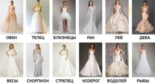 Свадебное платье и знак зодиака