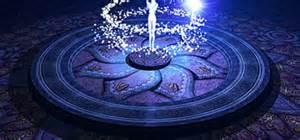Картинка для Если бы ты владела магией, то какой?