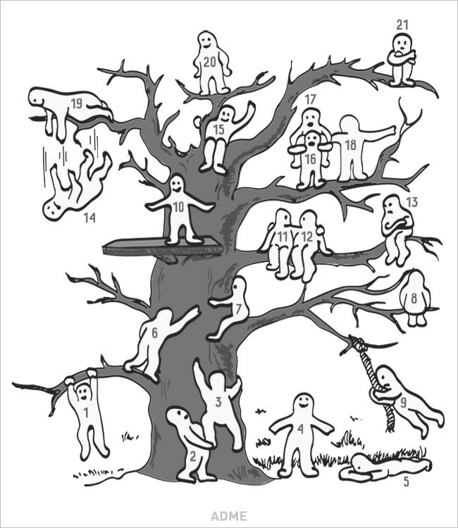 привычных психологический тест по картинкам нарисуй дерево попросило аресте