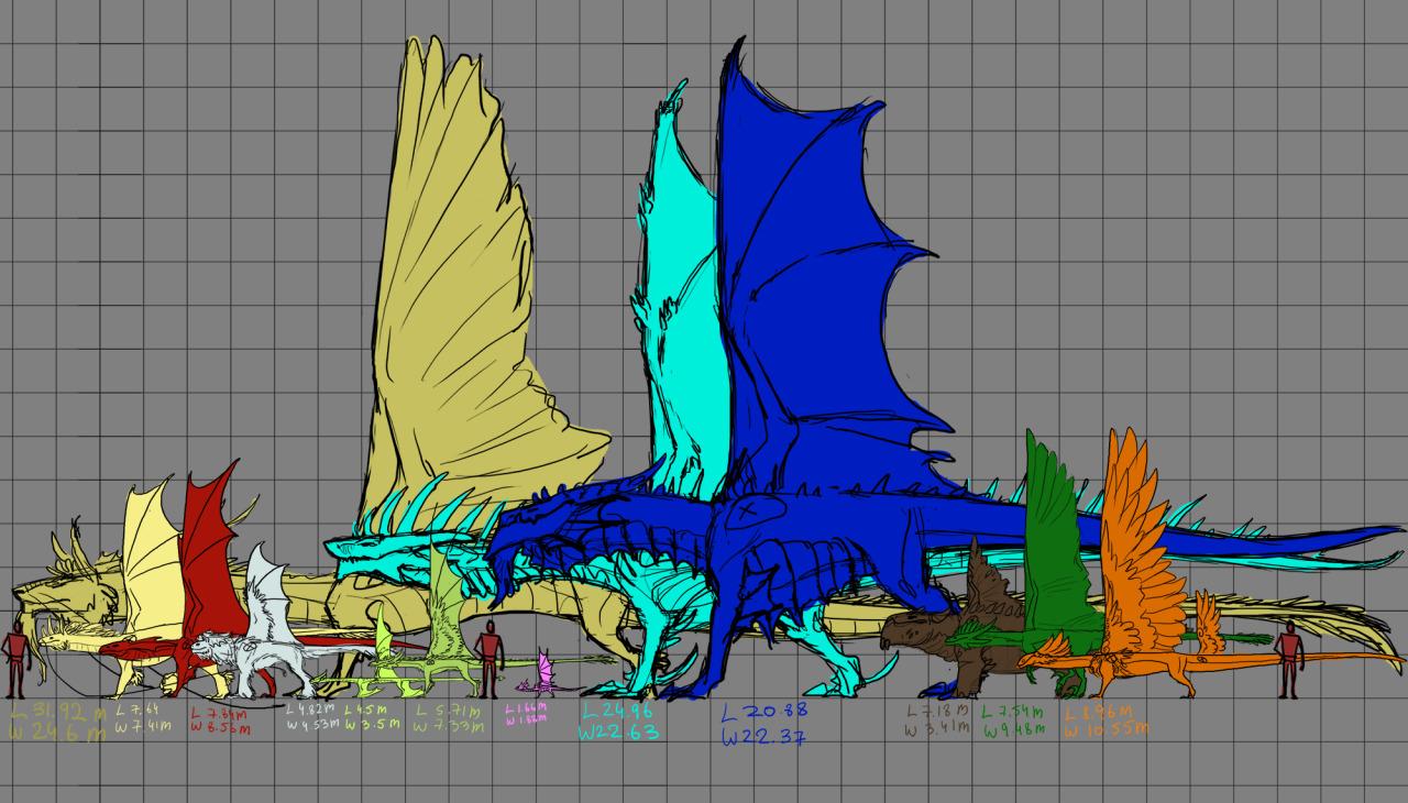 Картинка для Какой ты дракон из Flight Rising?