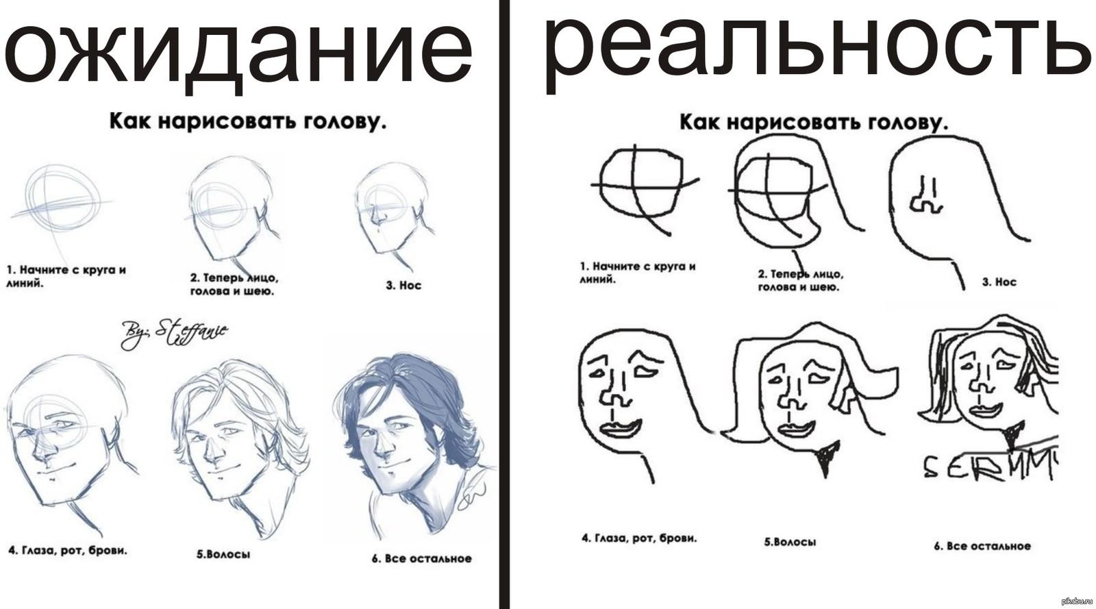 Картинка для Приколы про рисование.
