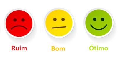 Картинка для Ты оптимист, пессимист или реалист?