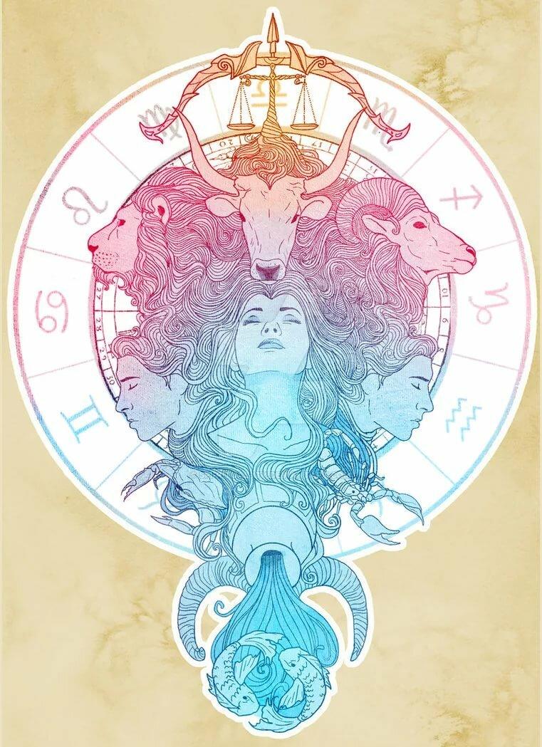 Картинка для Арт по-твоему знаку зодиака