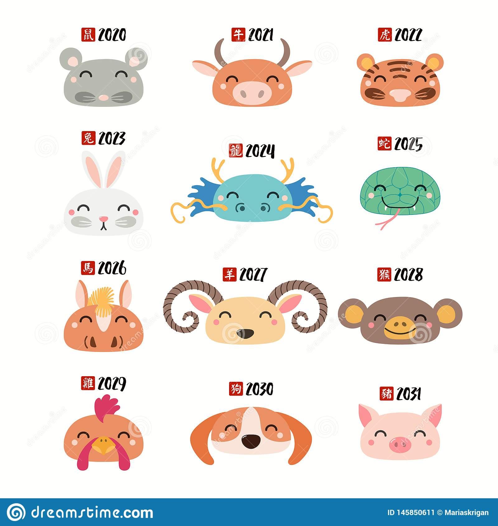 Картинка для Какое ты животное по знаку зодиака