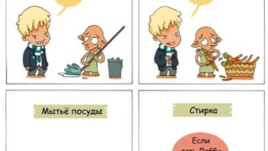 Картинка для Подборка смешных комиксов по Гарри Поттеру